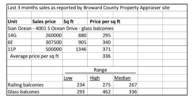 2017-01-03-sale-price-analysis-balconies2